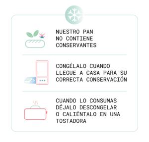 Conservación pan sin gluten éqlibre